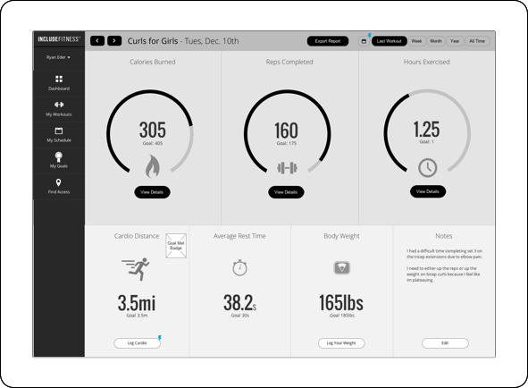 Wireframe of the dashboard