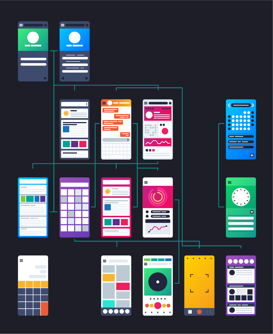 quality ux design showcased across an applications workflow screens