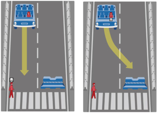 self driving car faced with a moral dilemma
