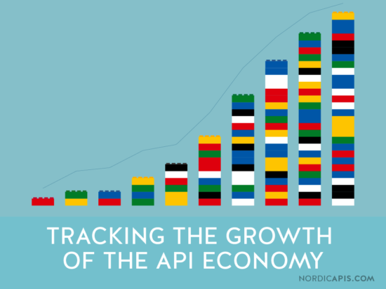 Tracking the growth of API Economy