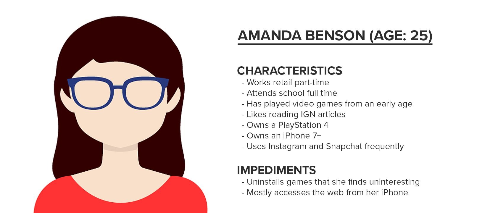 video game design: creating user personas