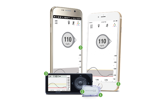 What-is-CGM-family-android